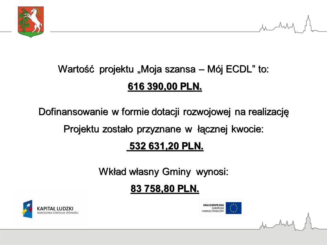 Urząd Miasta Lublin Projekt realizowany jest przez Wydział Oświaty i Wychowania Urzędu Miasta Lublin oraz: - Zespół Szkół Ekonomicznych im.