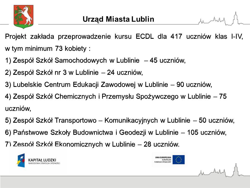 Europejski Certyfikat Umiejętności Komputerowych ECDL to: Europejski Certyfikat Umiejętności Komputerowych ECDL to: European Computer Driving Licence, czyli Europejskie Komputerowe Prawo Jazdy Urząd Miasta Lublin