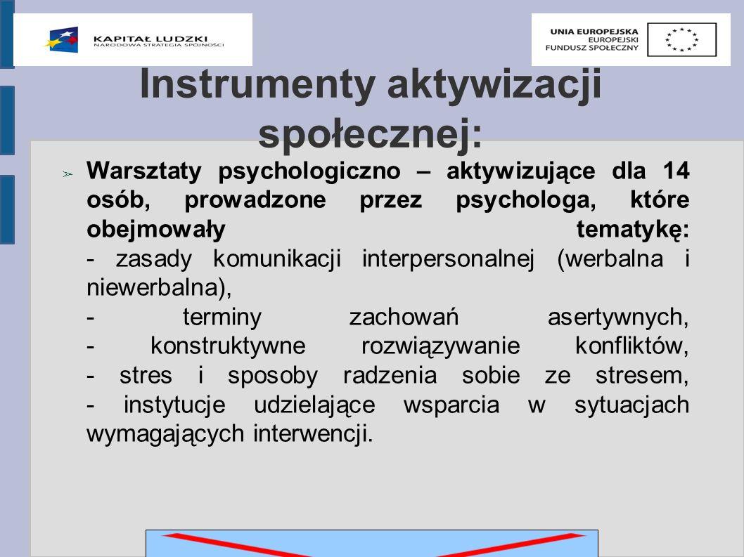 Instrumenty aktywizacji społecznej: ➢ Warsztaty psychologiczno – aktywizujące dla 14 osób, prowadzone przez psychologa, które obejmowały tematykę: - zasady komunikacji interpersonalnej (werbalna i niewerbalna), - terminy zachowań asertywnych, - konstruktywne rozwiązywanie konfliktów, - stres i sposoby radzenia sobie ze stresem, - instytucje udzielające wsparcia w sytuacjach wymagających interwencji.