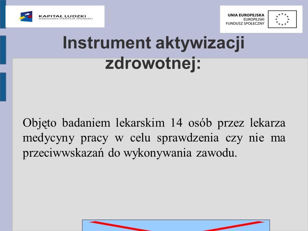 Instrument aktywizacji zdrowotnej: Objęto badaniem lekarskim 14 osób przez lekarza medycyny pracy w celu sprawdzenia czy nie ma przeciwwskazań do wykonywania zawodu.