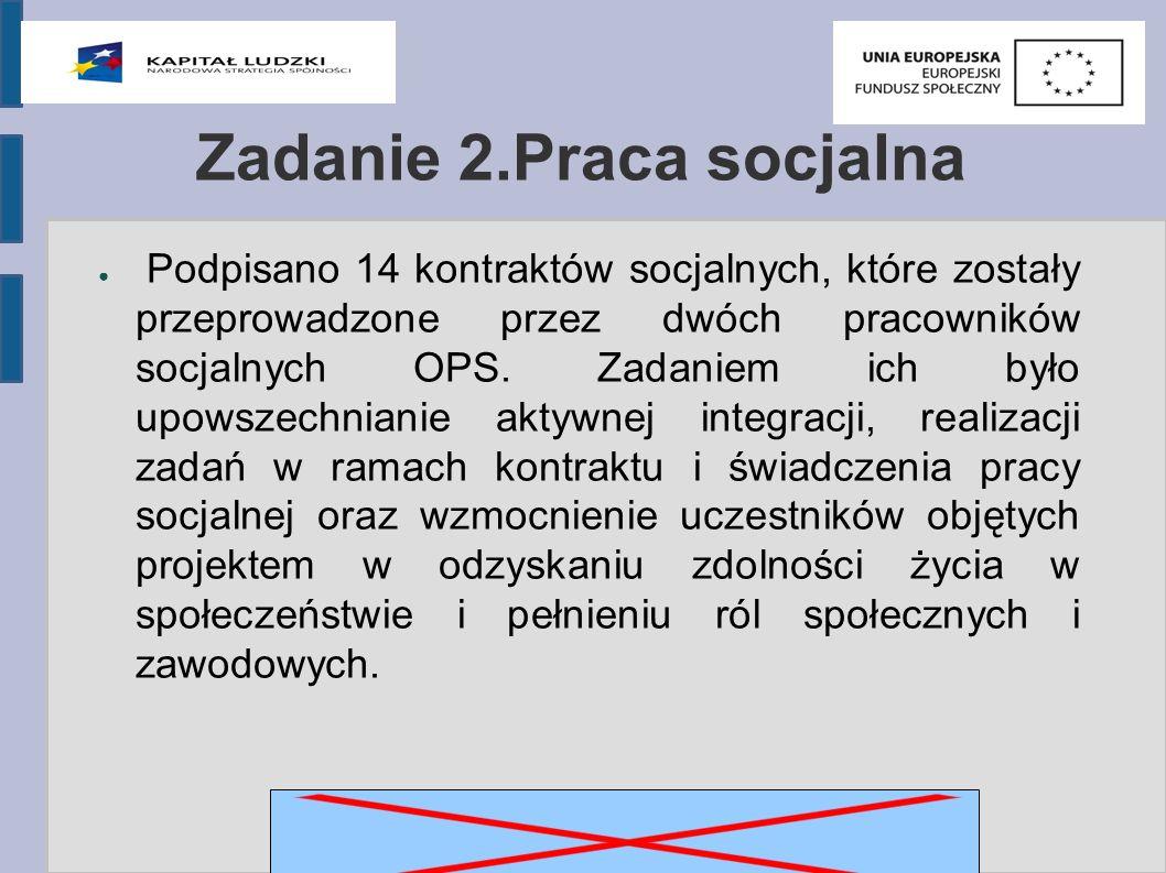 Zadanie 2.Praca socjalna ● Podpisano 14 kontraktów socjalnych, które zostały przeprowadzone przez dwóch pracowników socjalnych OPS.