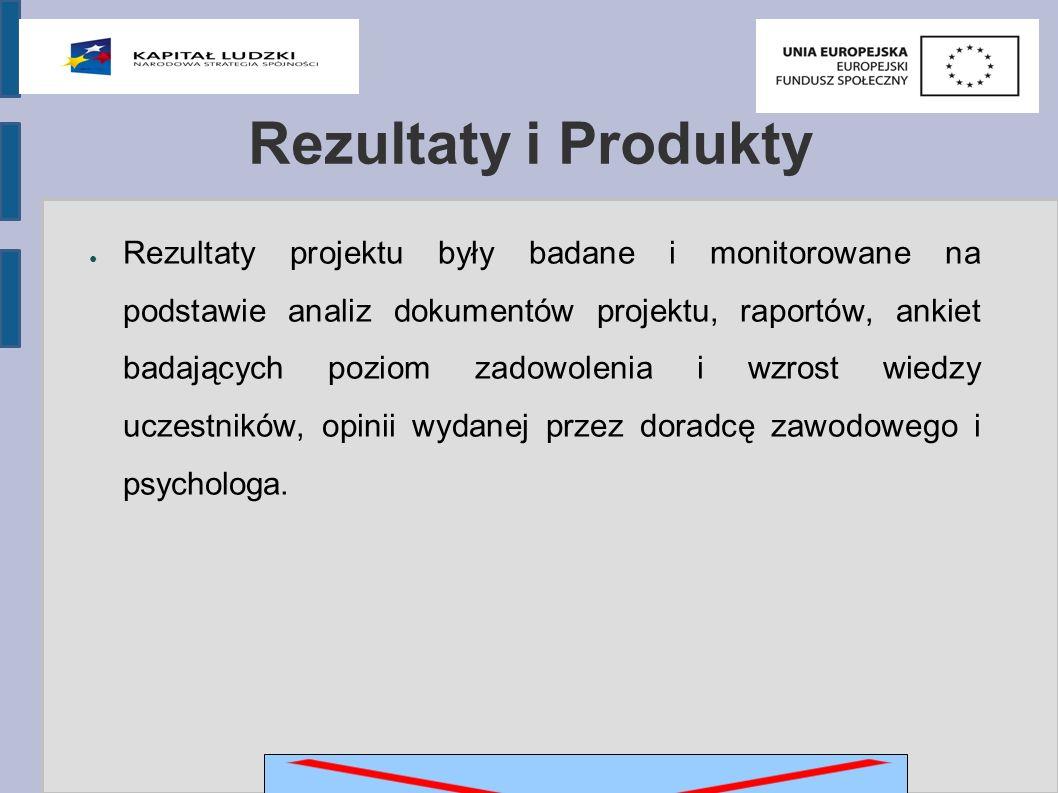 Rezultaty i Produkty ● Rezultaty projektu były badane i monitorowane na podstawie analiz dokumentów projektu, raportów, ankiet badających poziom zadowolenia i wzrost wiedzy uczestników, opinii wydanej przez doradcę zawodowego i psychologa.