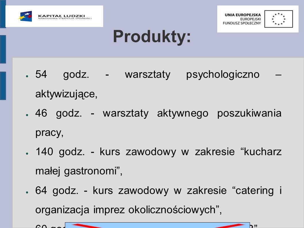 Produkty: ● 54 godz. - warsztaty psychologiczno – aktywizujące, ● 46 godz.