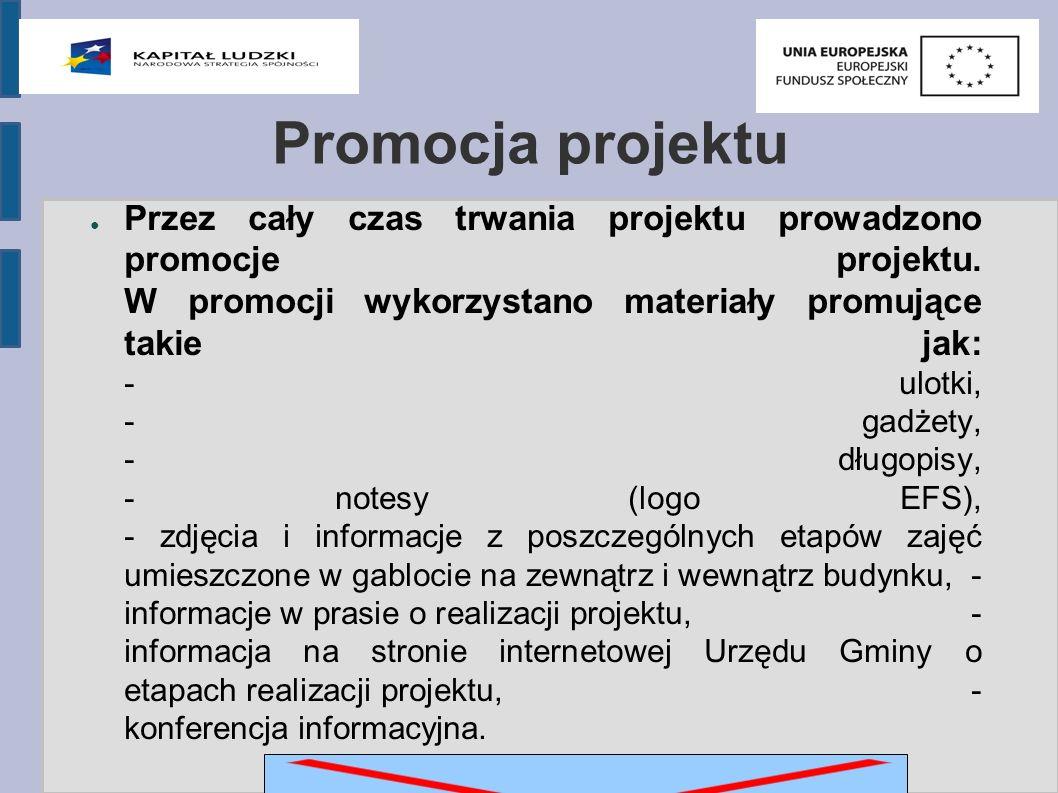 Promocja projektu ● Przez cały czas trwania projektu prowadzono promocje projektu.