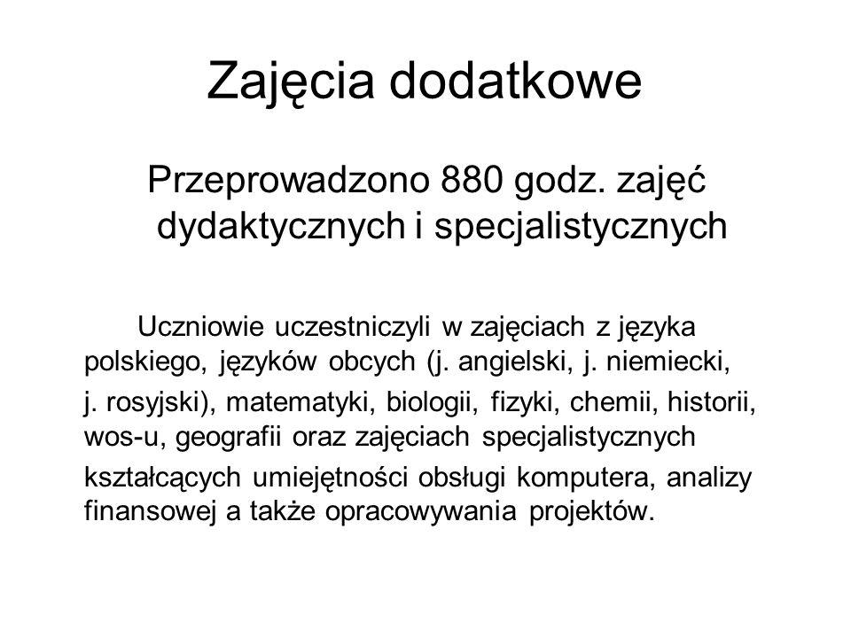 Zajęcia dodatkowe Przeprowadzono 880 godz. zajęć dydaktycznych i specjalistycznych Uczniowie uczestniczyli w zajęciach z języka polskiego, języków obc