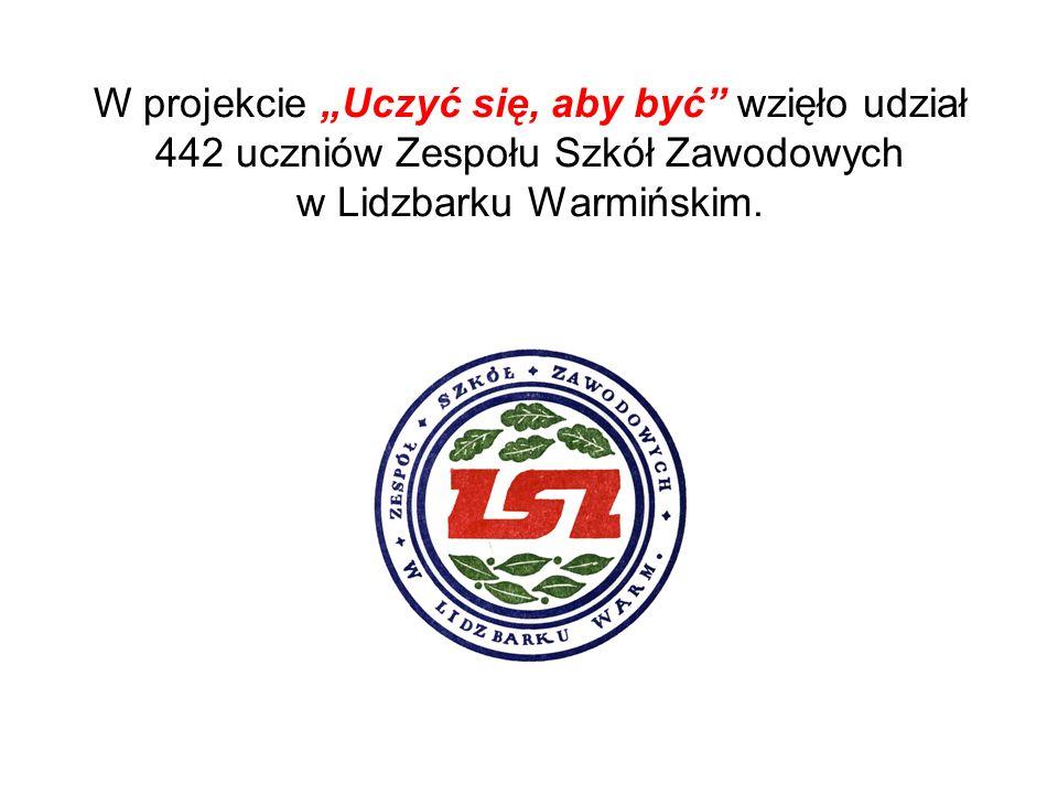 """W projekcie """"Uczyć się, aby być wzięło udział 442 uczniów Zespołu Szkół Zawodowych w Lidzbarku Warmińskim."""