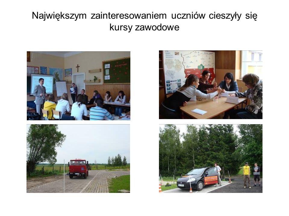 Dopełnieniem zajęć dodatkowych były wycieczki dydaktyczne do: Warszawy, Gdańska, Malborka, Gierłoży, Świętej Lipki, Reszla, Mikołajek.