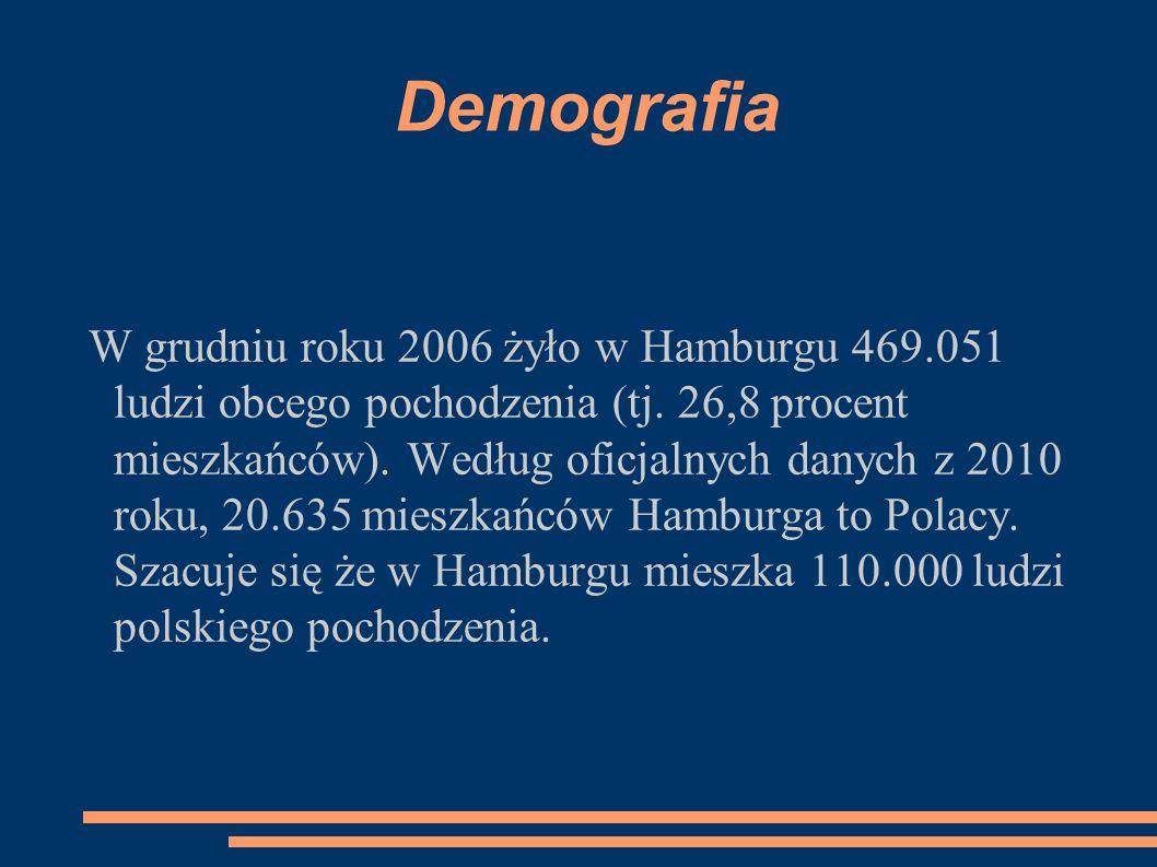 Demografia W grudniu roku 2006 żyło w Hamburgu 469.051 ludzi obcego pochodzenia (tj. 26,8 procent mieszkańców). Według oficjalnych danych z 2010 roku,