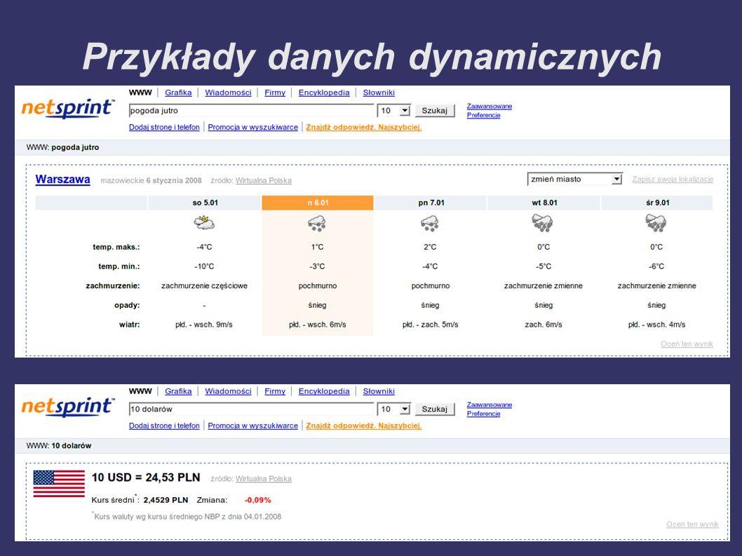 Przykłady danych dynamicznych