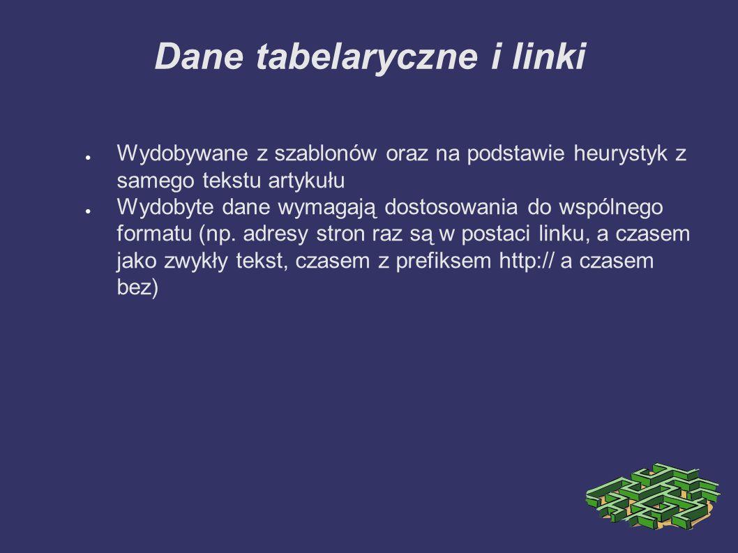 Dane tabelaryczne i linki ● Wydobywane z szablonów oraz na podstawie heurystyk z samego tekstu artykułu ● Wydobyte dane wymagają dostosowania do wspólnego formatu (np.