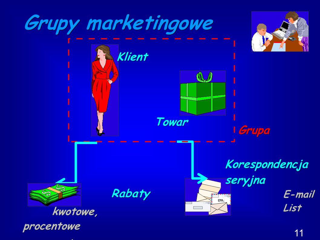 Grupy marketingowe Klient KorespondencjaseryjnaE-mailList Towar Grupa 11 Rabaty kwotowe, procentowe na towar, na fakturę