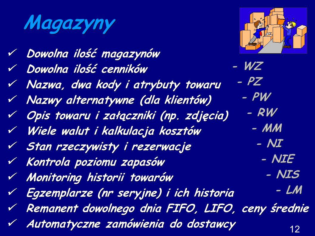 Magazyny - WZ - PZ - PZ - PW - PW - RW - RW - MM - MM - NI - NI - NIE - NIE - NIS - NIS - LM - LM  Dowolna ilość magazynów  Dowolna ilość cenników  Nazwa, dwa kody i atrybuty towaru  Nazwy alternatywne (dla klientów)  Opis towaru i załączniki (np.