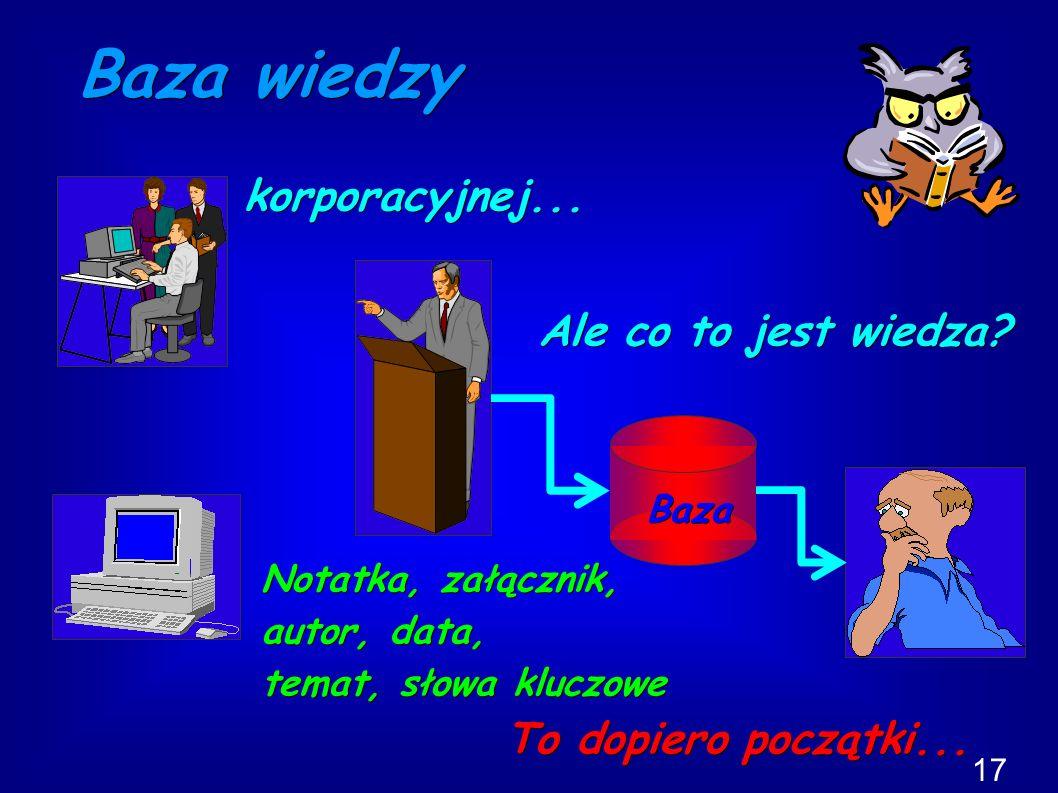 Notatka, załącznik, autor, data, temat, słowa kluczowe Baza wiedzy Baza Ale co to jest wiedza.