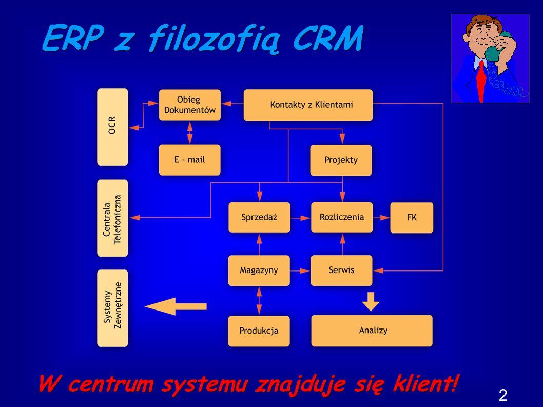 ERP z filozofią CRM W centrum systemu znajduje się klient! 2