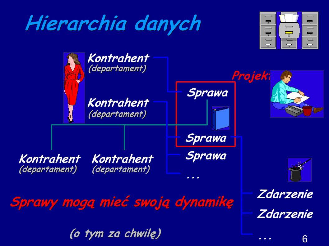 Projekt Kontrahent Sprawa Kontrahent Hierarchia danych Kontrahent Sprawa...