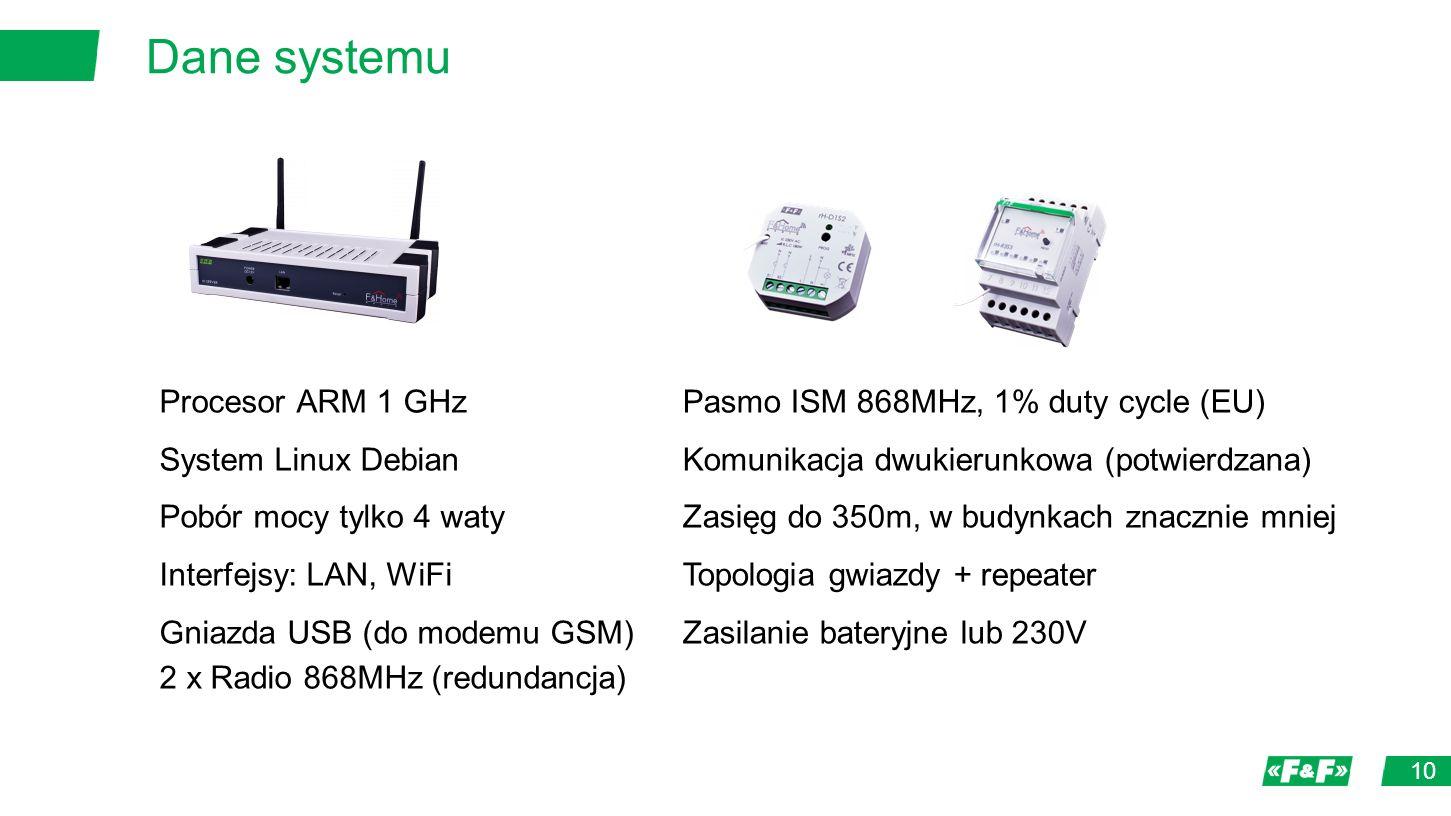 Dane systemu 10 Procesor ARM 1 GHz System Linux Debian Pobór mocy tylko 4 waty Interfejsy: LAN, WiFi Gniazda USB (do modemu GSM) 2 x Radio 868MHz (redundancja) Pasmo ISM 868MHz, 1% duty cycle (EU) Komunikacja dwukierunkowa (potwierdzana) Zasięg do 350m, w budynkach znacznie mniej Topologia gwiazdy + repeater Zasilanie bateryjne lub 230V