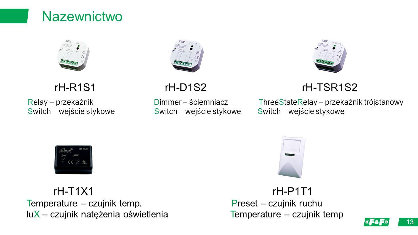 Nazewnictwo 13 rH-R1S1 rH-D1S2 rH-TSR1S2 Relay – przekaźnik Dimmer – ściemniacz ThreeStateRelay – przekaźnik trójstanowy Switch – wejście stykowe Switch – wejście stykowe Switch – wejście stykowe rH-T1X1 rH-P1T1 Temperature – czujnik temp.