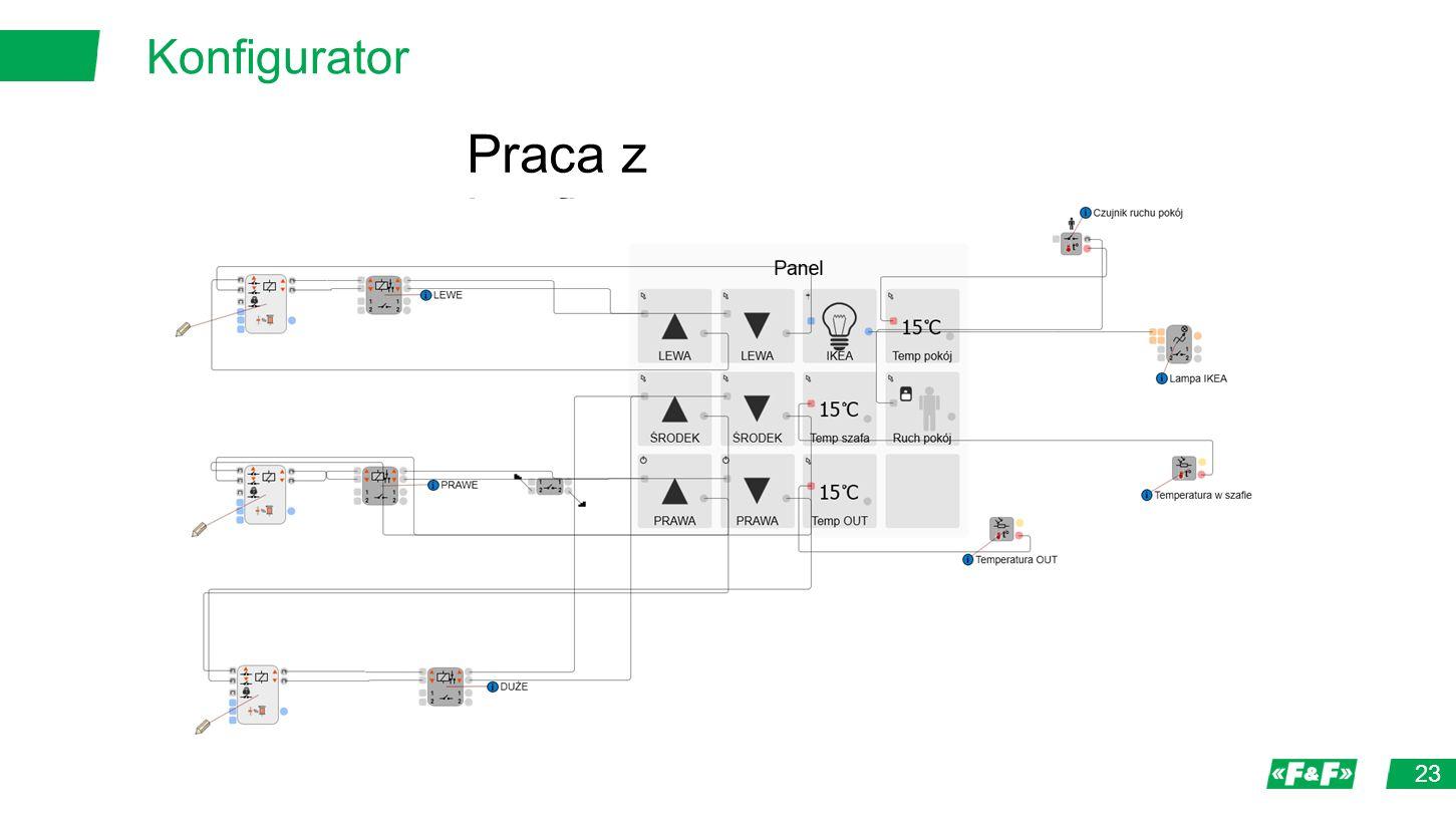 Konfigurator 23 Praca z konfiguratorem