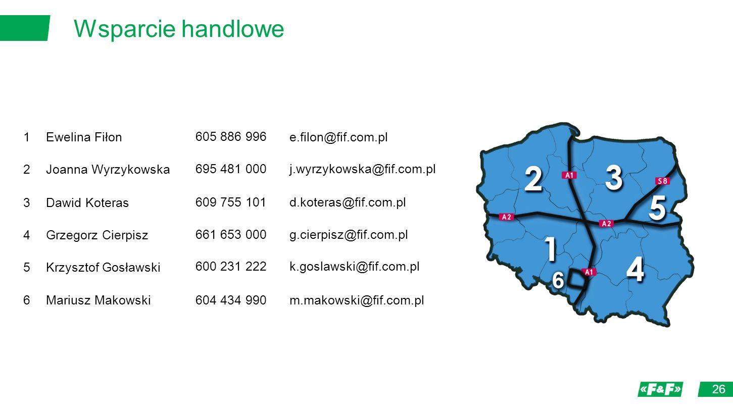 Wsparcie handlowe 26 1Ewelina Fiłon 605 886 996 e.filon@fif.com.pl 2Joanna Wyrzykowska 695 481 000j.wyrzykowska@fif.com.pl 3Dawid Koteras 609 755 101d