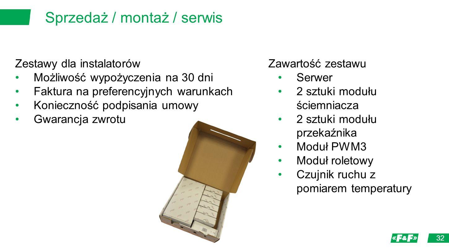 Sprzedaż / montaż / serwis 32 Zestawy dla instalatorów Możliwość wypożyczenia na 30 dni Faktura na preferencyjnych warunkach Konieczność podpisania umowy Gwarancja zwrotu Zawartość zestawu Serwer 2 sztuki modułu ściemniacza 2 sztuki modułu przekaźnika Moduł PWM3 Moduł roletowy Czujnik ruchu z pomiarem temperatury