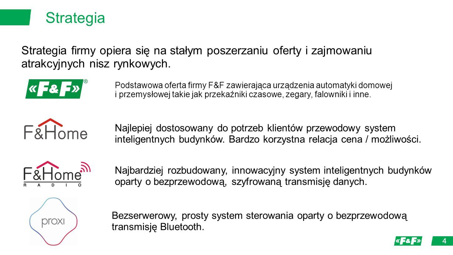 Przewodowy system inteligentnych budynków F&Home 5 W ofercie F&F od 6 lat Wysoce stabilny – nadający się na bardzo duże obiekty Odpowiadający potrzebom rynku Najkorzystniejszy cenowo wśród systemów przewodowych Dynamicznie rozwijany Ponad 500 instalacji w Polsce