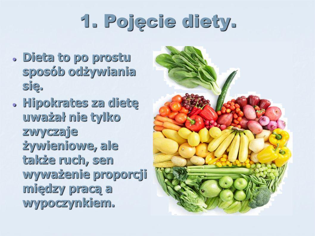 1. Pojęcie diety. Dieta to po prostu sposób odżywiania się.