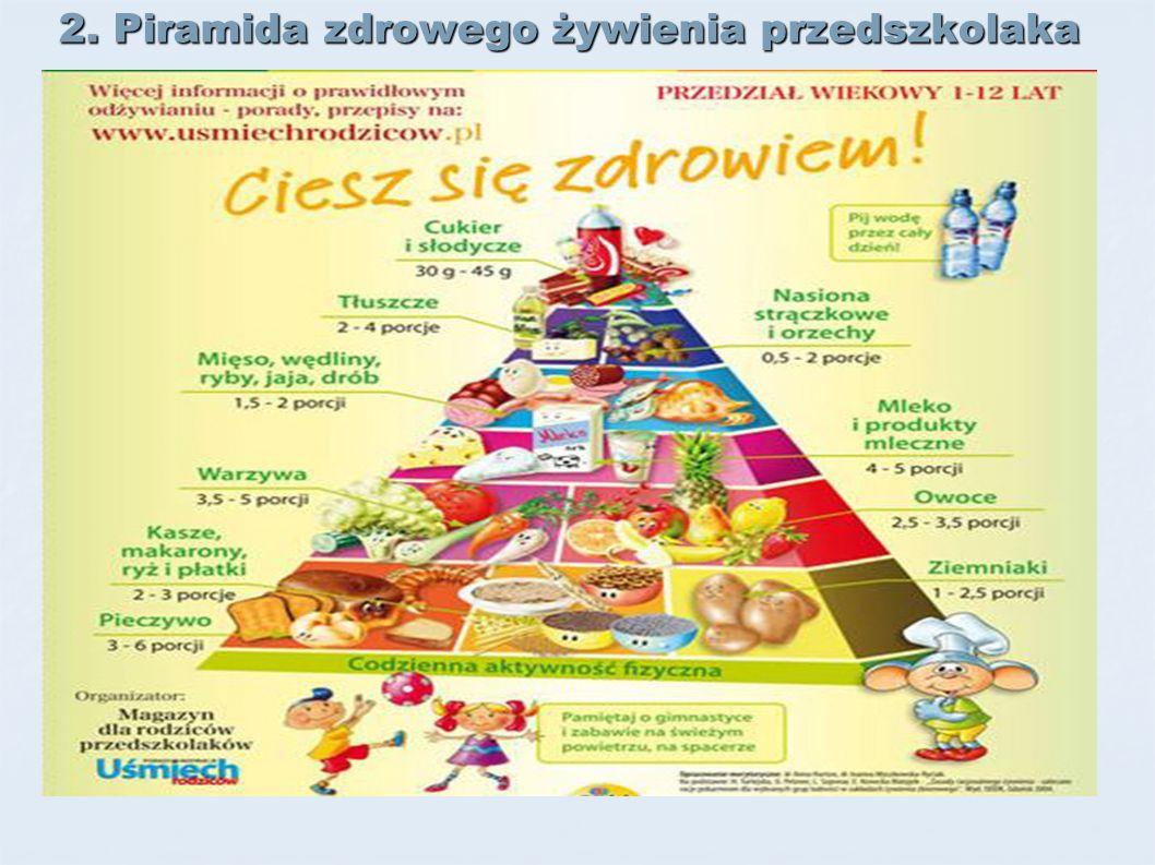 2. Piramida zdrowego żywienia przedszkolaka
