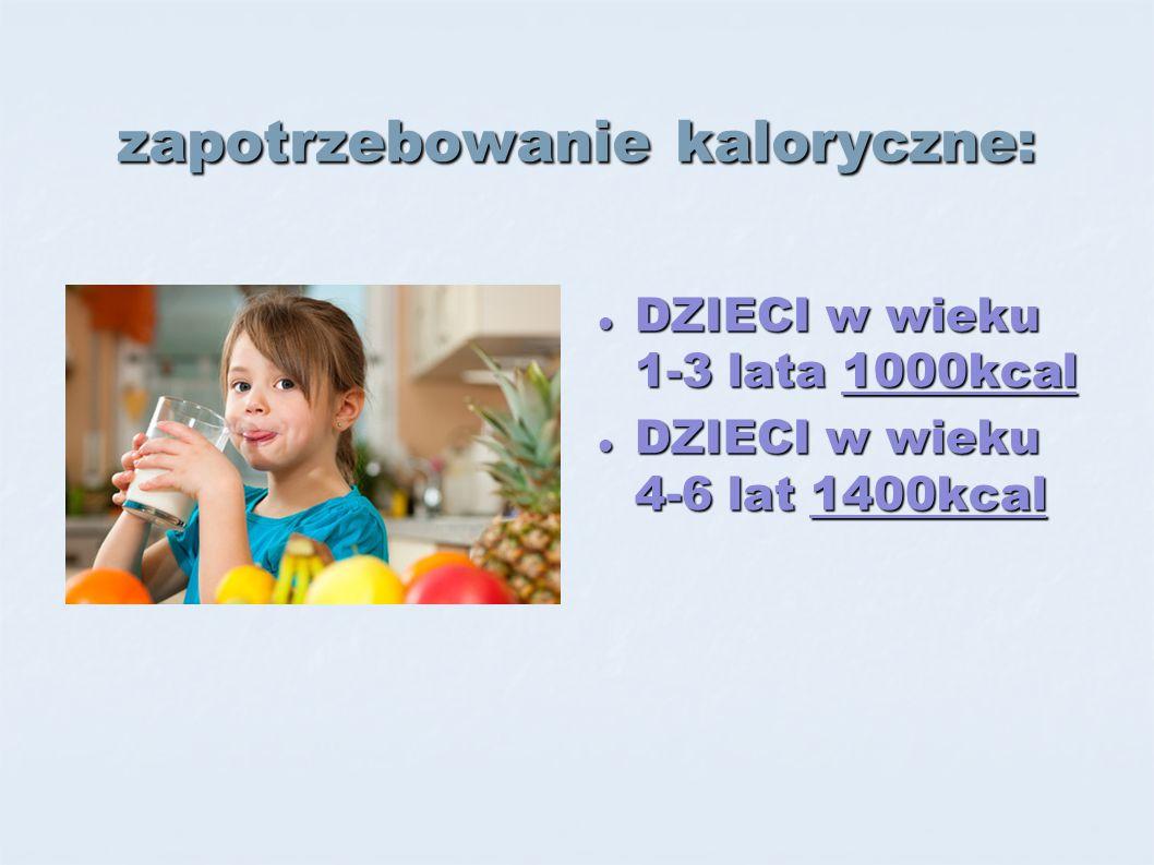 zapotrzebowanie kaloryczne: DZIECI w wieku 1-3 lata 1000kcal DZIECI w wieku 1-3 lata 1000kcal DZIECI w wieku 4-6 lat 1400kcal DZIECI w wieku 4-6 lat 1400kcal