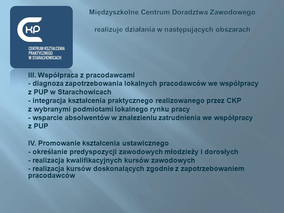 Międzyszkolne Centrum Doradztwa Zawodowego realizuje działania w następujących obszarach III.
