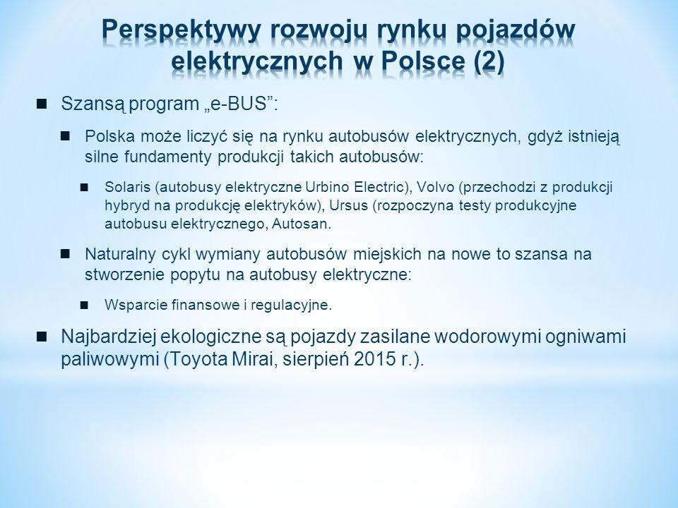 """Szansą program """"e-BUS : Polska może liczyć się na rynku autobusów elektrycznych, gdyż istnieją silne fundamenty produkcji takich autobusów: Solaris (autobusy elektryczne Urbino Electric), Volvo (przechodzi z produkcji hybryd na produkcję elektryków), Ursus (rozpoczyna testy produkcyjne autobusu elektrycznego, Autosan."""