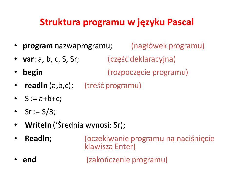 Struktura programu w języku Pascal program nazwaprogramu; (nagłówek programu) var: a, b, c, S, Sr;(część deklaracyjna) begin(rozpoczęcie programu) readln (a,b,c);(treść programu) S := a+b+c; Sr := S/3; Writeln ('Średnia wynosi: Sr); Readln;(oczekiwanie programu na naciśnięcie klawisza Enter) end (zakończenie programu)