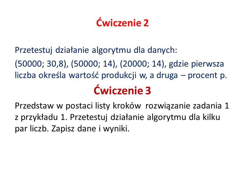 Ćwiczenie 2 Przetestuj działanie algorytmu dla danych: (50000; 30,8), (50000; 14), (20000; 14), gdzie pierwsza liczba określa wartość produkcji w, a druga – procent p.