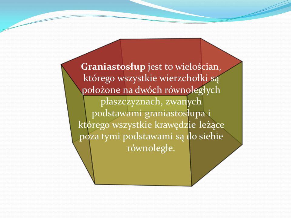 Graniastosłup jest to wielościan, którego wszystkie wierzchołki są położone na dwóch równoległych płaszczyznach, zwanych podstawami graniastosłupa i którego wszystkie krawędzie leżące poza tymi podstawami są do siebie równoległe.