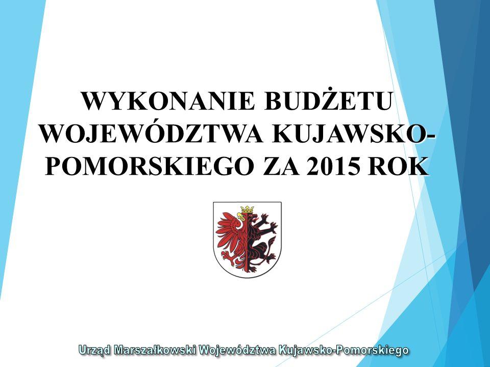 WYKONANIE BUDŻETU WOJEWÓDZTWA KUJAWSKO- POMORSKIEGO ZA 2015 ROK