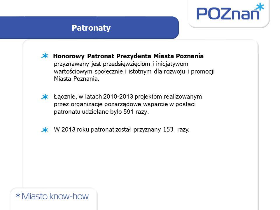 Patronaty Honorowy Patronat Prezydenta Miasta Poznania przyznawany jest przedsięwzięciom i inicjatywom wartościowym społecznie i istotnym dla rozwoju i promocji Miasta Poznania.
