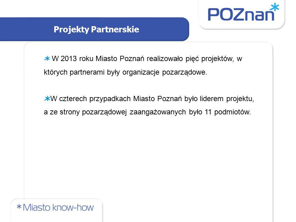 Projekty Partnerskie W 2013 roku Miasto Poznań realizowało pięć projektów, w których partnerami były organizacje pozarządowe. W czterech przypadkach M