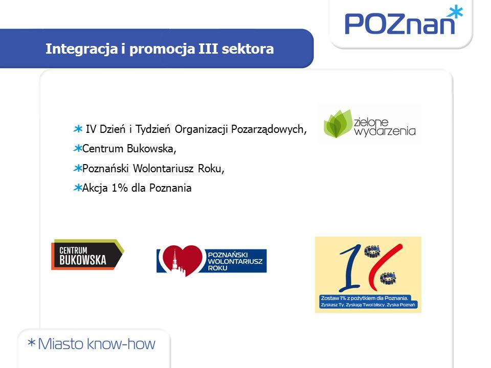 Integracja i promocja III sektora IV Dzień i Tydzień Organizacji Pozarządowych, Centrum Bukowska, Poznański Wolontariusz Roku, Akcja 1% dla Poznania