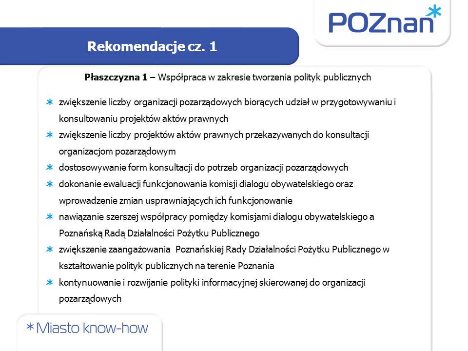 Rekomendacje cz. 1 Płaszczyzna 1 – Współpraca w zakresie tworzenia polityk publicznych zwiększenie liczby organizacji pozarządowych biorących udział w