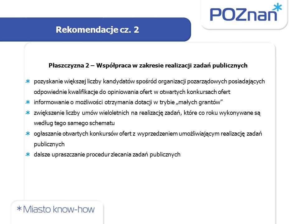 Rekomendacje cz. 2 Płaszczyzna 2 – Współpraca w zakresie realizacji zadań publicznych pozyskanie większej liczby kandydatów spośród organizacji pozarz