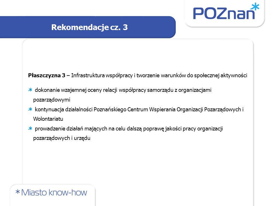 Rekomendacje cz.