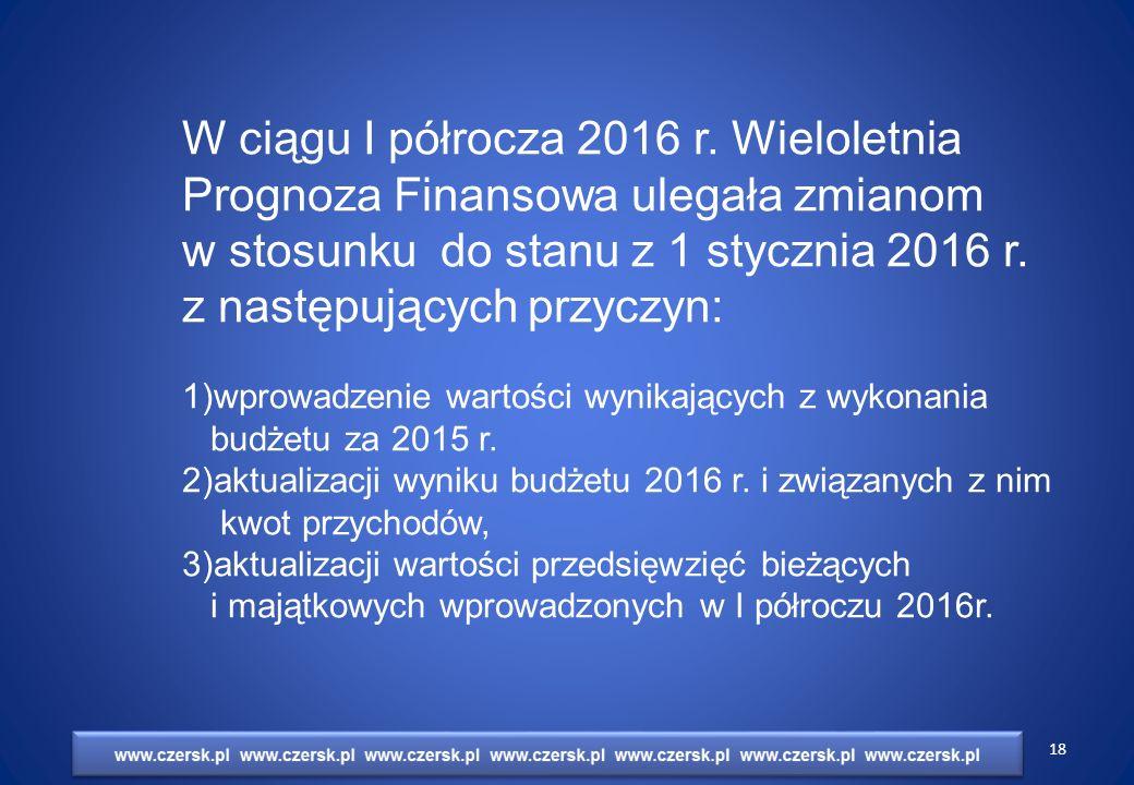 W ciągu I półrocza 2016 r.