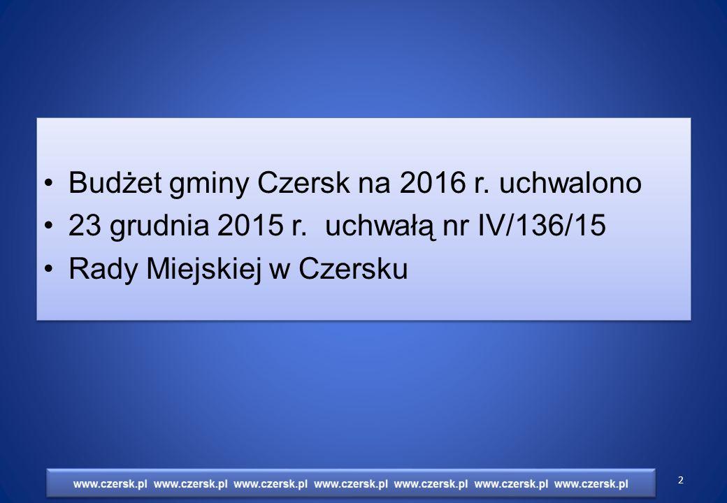 Budżet gminy Czersk na 2016 r. uchwalono 23 grudnia 2015 r.