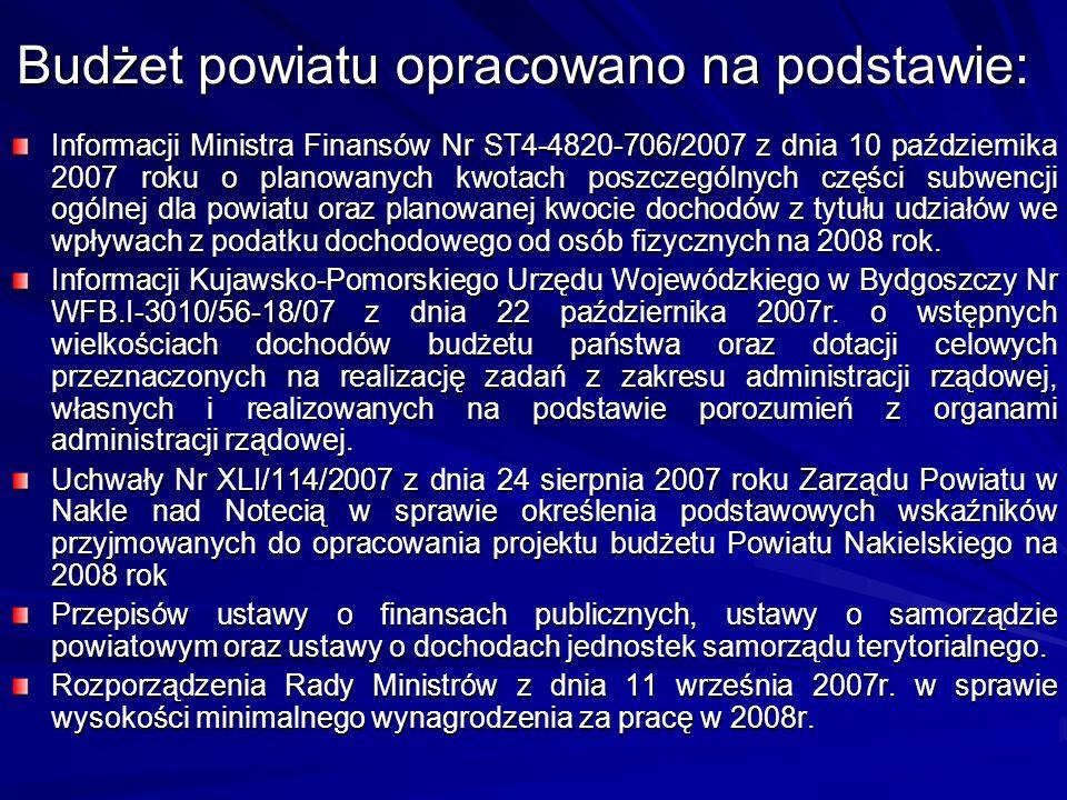 Informacja o stanie zobowiązań i udzielonych poręczeniach Zobowiązania na dzień 31 grudnia 2007 roku z tytułu podjętych pożyczek w latach ubiegłych z Wojewódzkiego Funduszu Ochrony Środowiska i Gospodarki Wodnej w Toruniu wynoszą 1.282.935,00 zł.