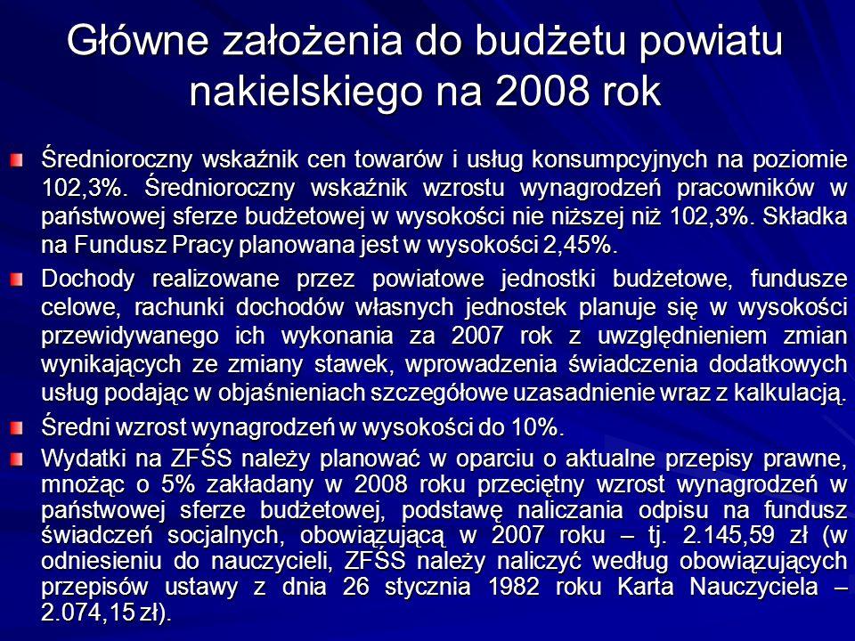 Budżet powiatu nakielskiego na 2008 rok