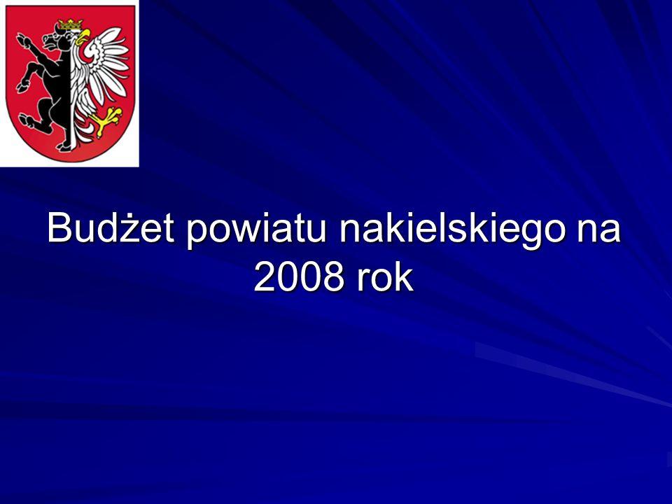 Budżet Powiatu Nakielskiego Dochody 52 614 927,00 Wydatki 63 614 927,00 Deficyt 11 000 000,00