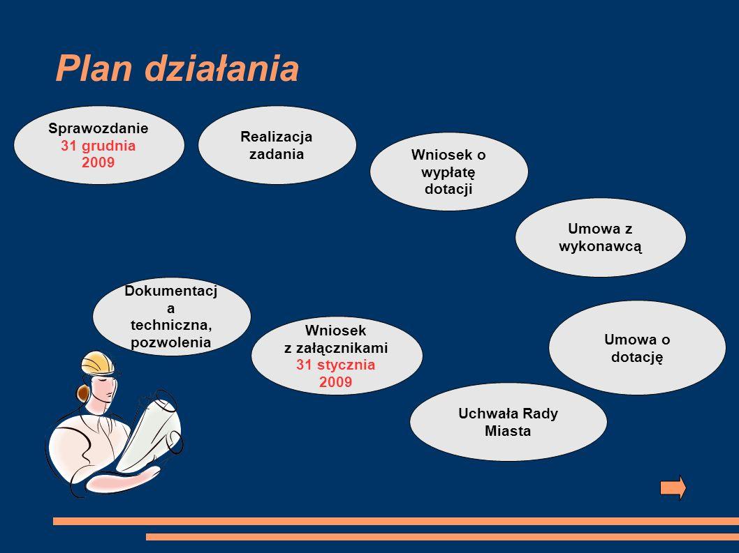 Plan działania Dokumentacj a techniczna, pozwolenia Wniosek z załącznikami 31 stycznia 2009 Umowa o dotację Wniosek o wypłatę dotacji Realizacja zadan