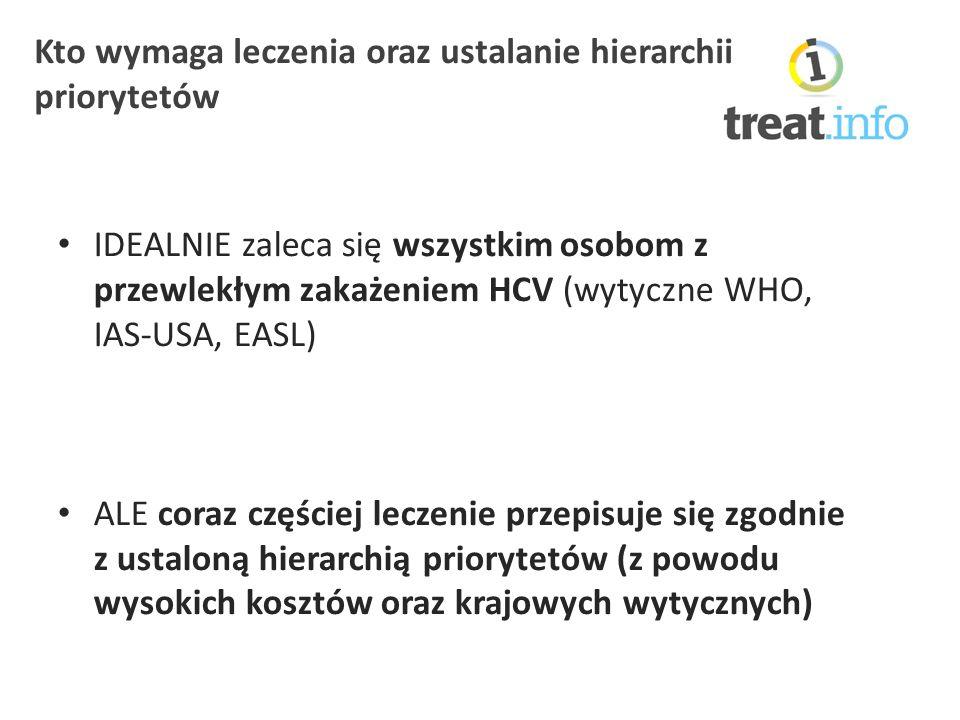 Kto wymaga leczenia oraz ustalanie hierarchii priorytetów IDEALNIE zaleca się wszystkim osobom z przewlekłym zakażeniem HCV (wytyczne WHO, IAS-USA, EASL) ALE coraz częściej leczenie przepisuje się zgodnie z ustaloną hierarchią priorytetów (z powodu wysokich kosztów oraz krajowych wytycznych)