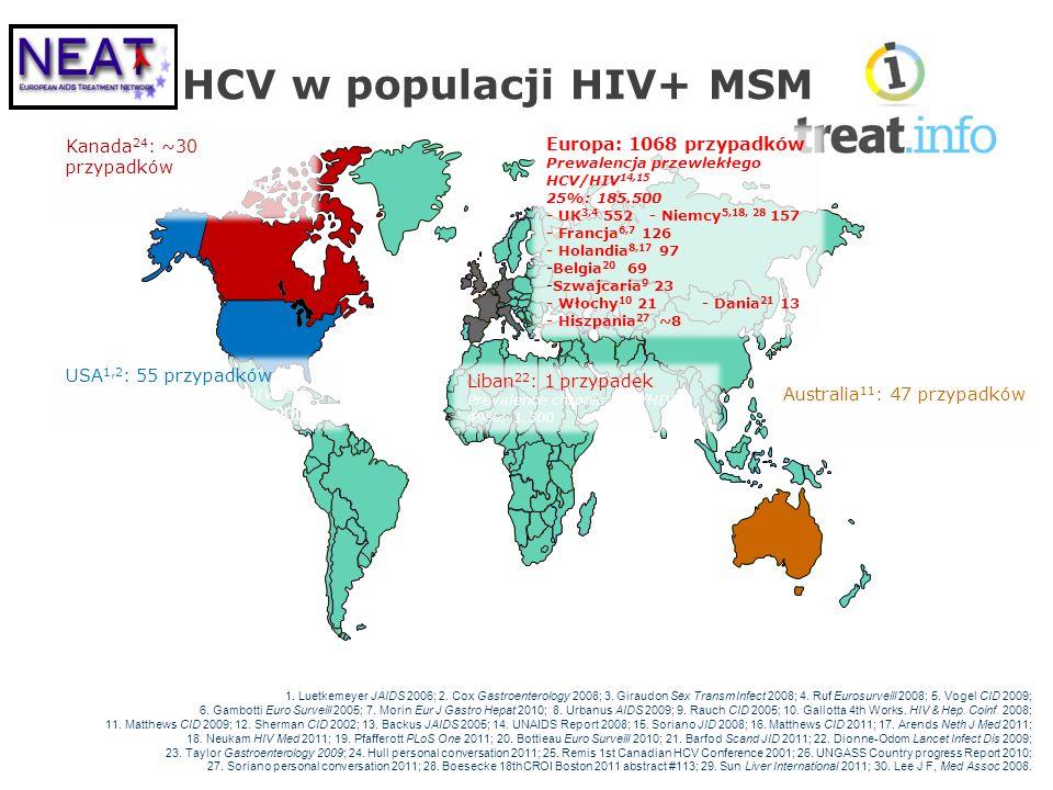 Acute HCV w populacji HIV+ MSM 1. Luetkemeyer JAIDS 2006; 2.