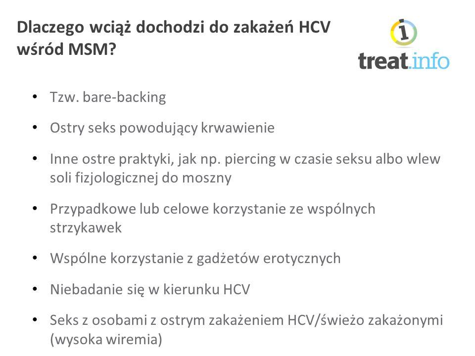 Dlaczego wciąż dochodzi do zakażeń HCV wśród MSM. Tzw.