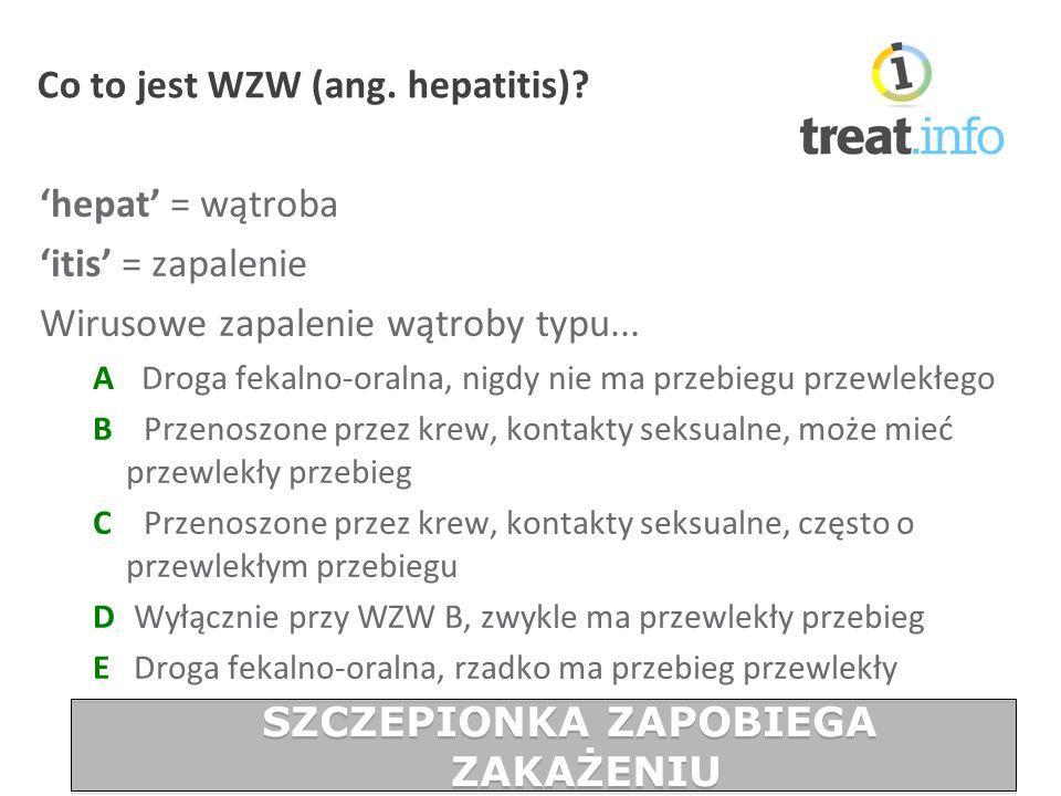 Co to jest WZW (ang. hepatitis).